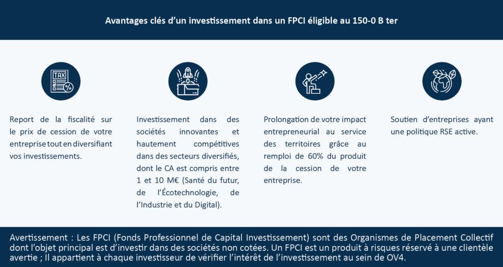Avantages investissement OV4